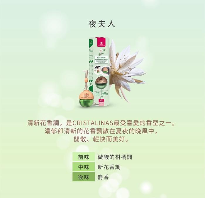 Cristalinas車用球型植萃香氛 (6ML)- 野莓