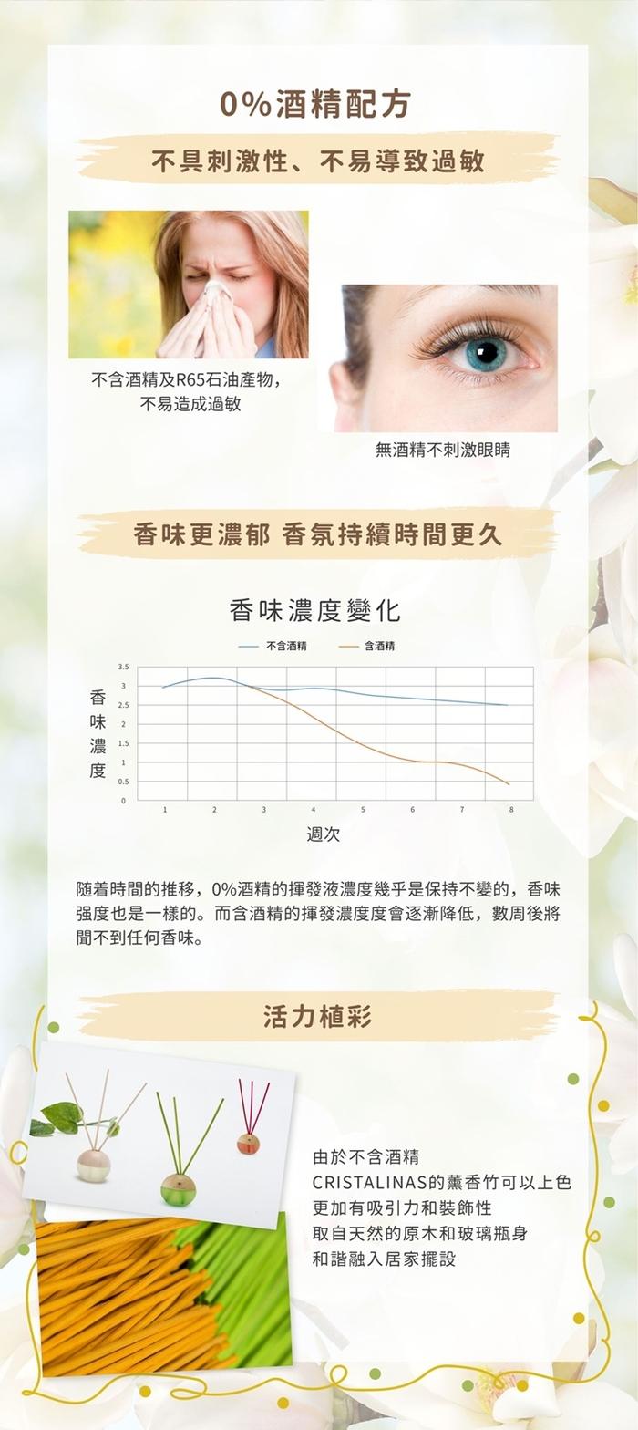 Cristalinas|居家球形植萃香氛 (180ML) - 天竺葵