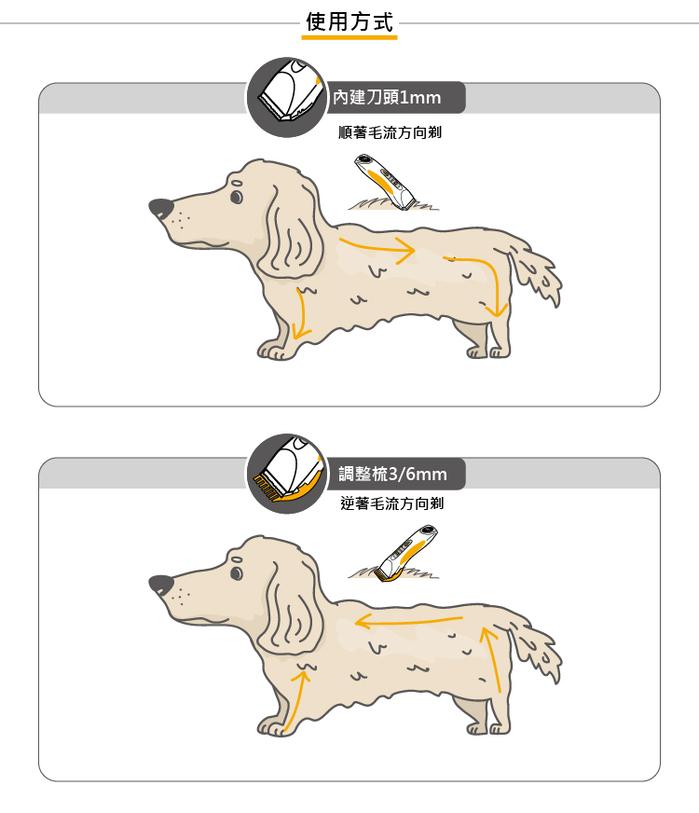 奧本 URBANER|升級款全身用寵物電剪 MB-066