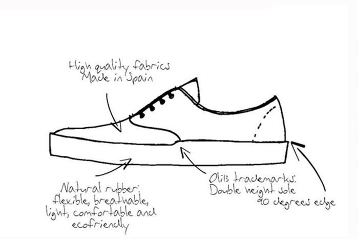 Oli13|西班牙手工帆布鞋.牛津鞋 - 藍/天空藍