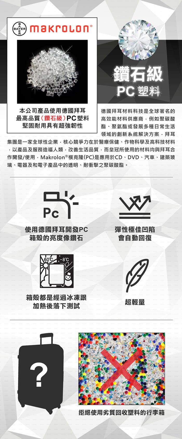 (複製)LOJEL|CUBO FIT 前開式可擴充 防盜拉鍊箱 29.5吋(嫩粉)