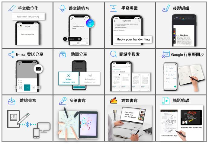 NeoLAB|Neo smartpen智慧筆可愛筆記本(橫條頁)