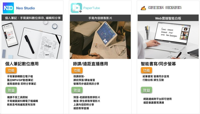 (複製)NeoLAB|Neo smartpen M1+Plus智慧筆教育防疫錄課組(普魯士藍)