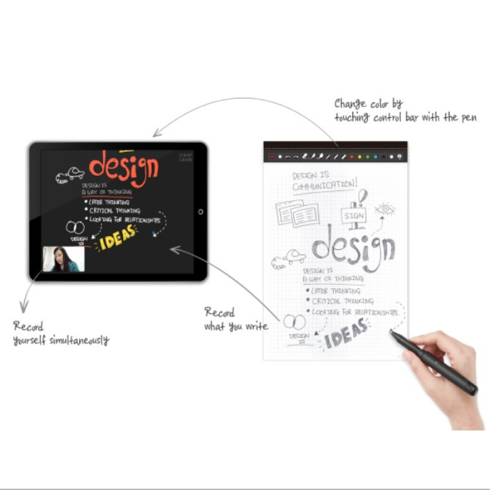 NeoLAB|Neo smartpen Dimo智慧筆智慧錄課組二