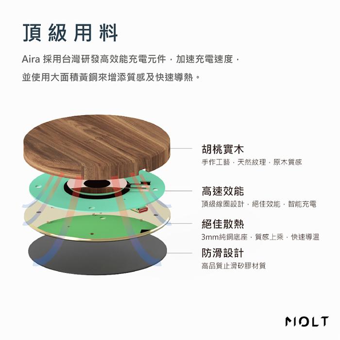 MOLT|Aira 胡桃實木15W無線充電器 (內附USB Type C編織快充線+QC3.0極速充電器)