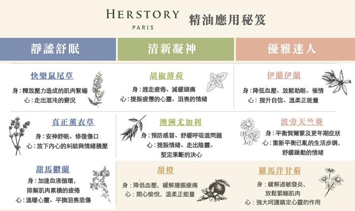 (複製)HERSTORY 花梨木有機精油 - 10ml