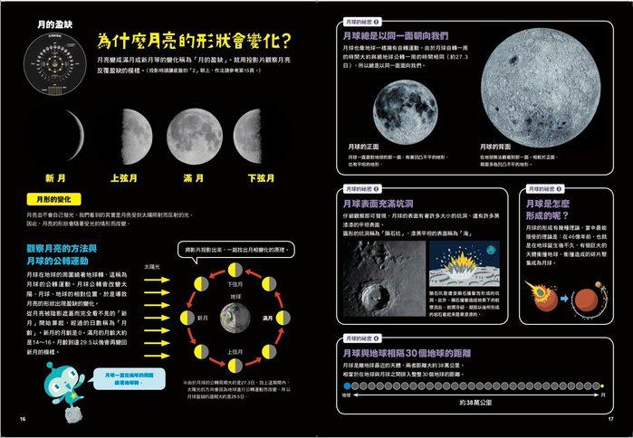 小孩的科學9-星空投影星象儀(新版)(加模型)