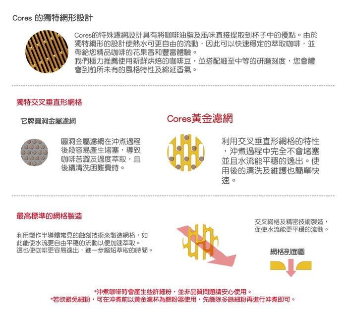 Cores|黃金手沖濾杯-大 (2~6杯)