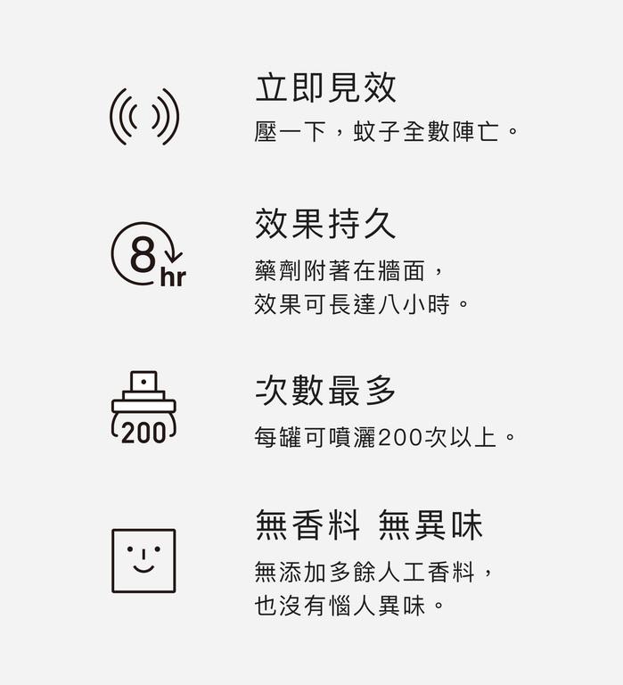 (複製)Unipapa x 鱷魚牌|迷你隨身防蚊卡匣 自黏帶款 (白色)