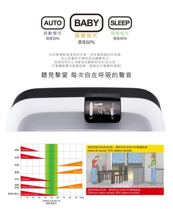 BONECO|智慧進化保濕空氣清淨機 H680