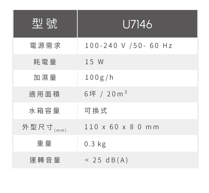 BONECO|攜帶型加濕器 U7146 經典白