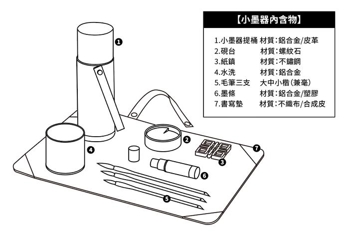 【集購】小墨器|書寫用具組( 林三益、大有製墨百年品牌合作)