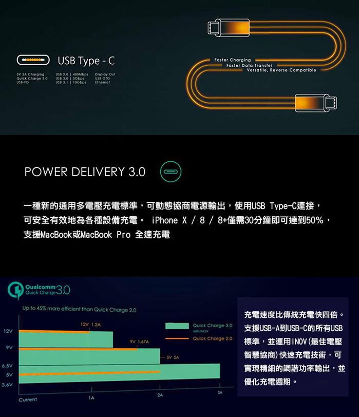 AUKEY|PB-XD26 PD2.0+QC3.0快充行動電源