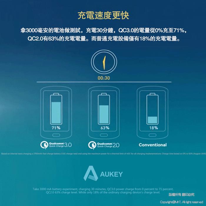 AUKEY|PA-T15 54W QC3.0 5孔快速充電器