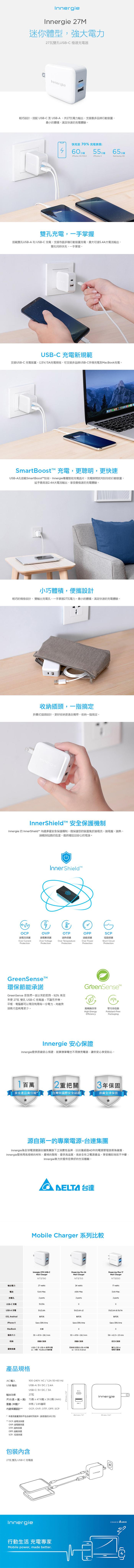 (複製)Innergie|65U 65瓦 筆電充電器