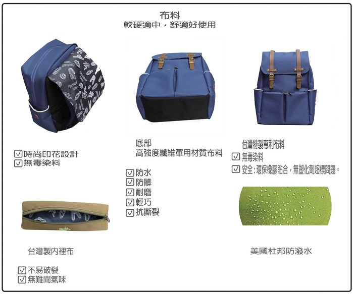 Cactus′ Life|仙人掌護脊包系列-低年級書包 (亮寶藍)