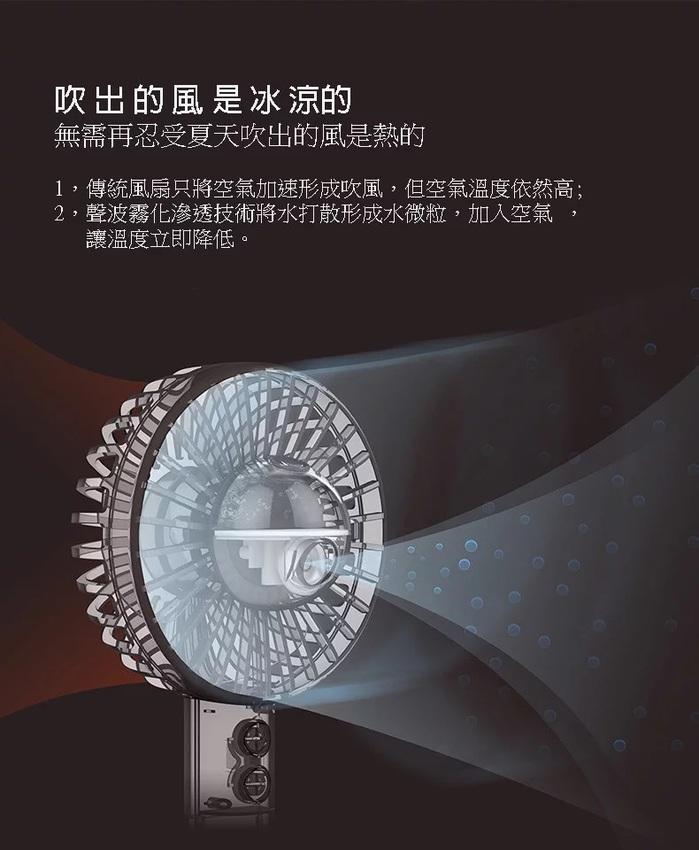 (複製)ELECJET|全球首款石墨烯快充行動電源 9000mAh (USB C PD配置)