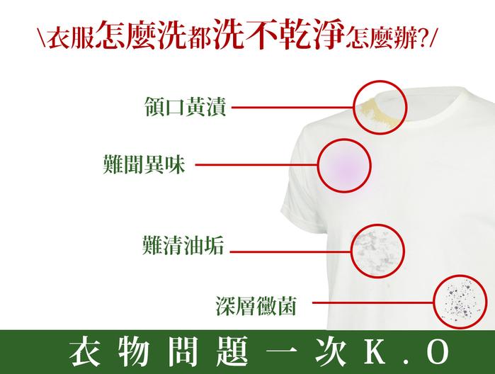 (複製)法國馬賽皂之家 經典始祖切片馬賽皂72%(橄欖油/棕櫚油)