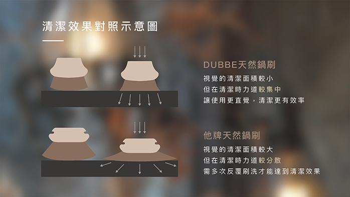 DUBBE | 天然鍋刷 Natural Pot Brush