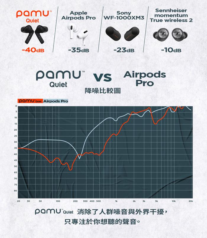 PaMu|Quiet 主動降噪真無線耳機 - 隕石黑