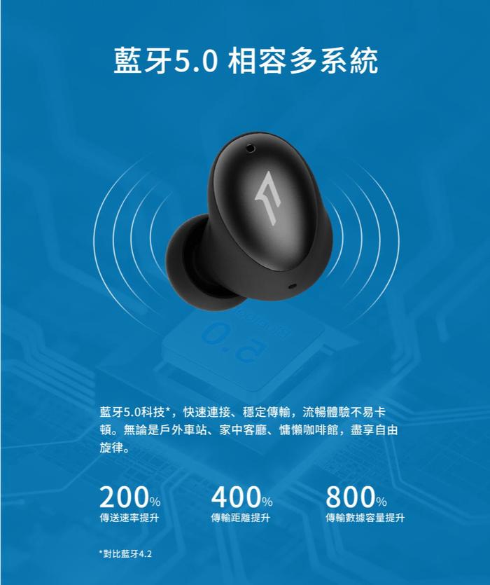 1MORE|ColorBuds 時尚豆真無線耳機(ESS6001T)-金
