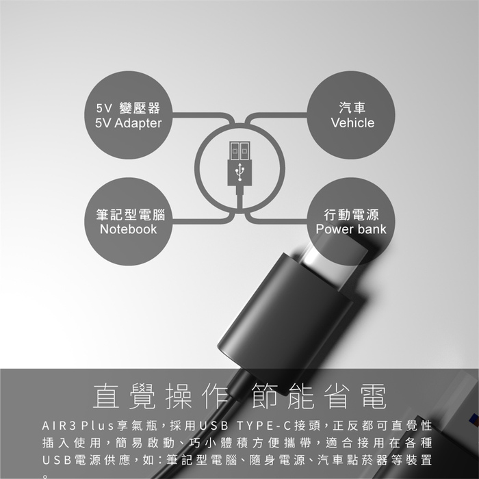 YFLife 圓方生活 AIR3 Plus 空氣淨化器 - 兩色任選