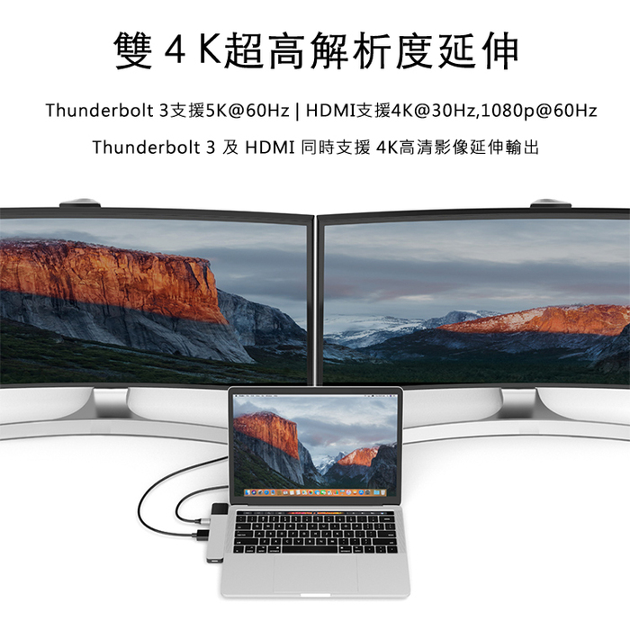 HyperDrive|6-in-2 (NET) USB-C Hub 集線器 for MacBook Pro