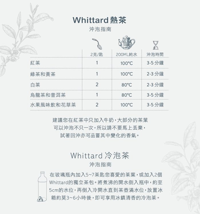 (複製)Whittard|熱帶水果烏龍茶 Tea Party Oolong NO.106