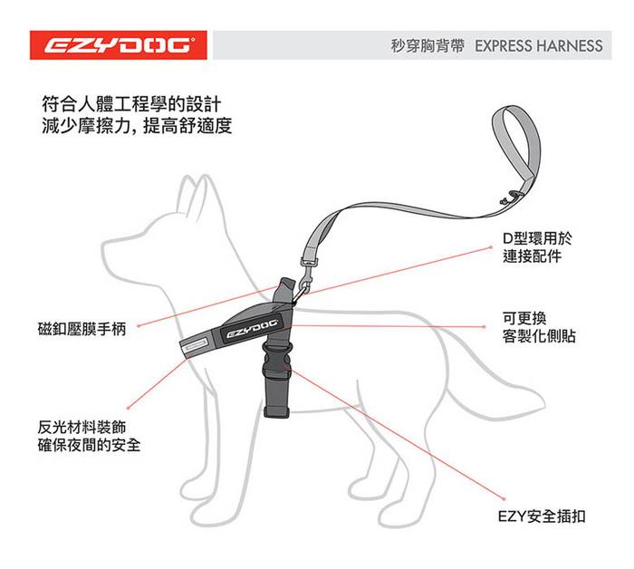 (複製)澳洲EZYDOG|秒穿胸背帶 XS