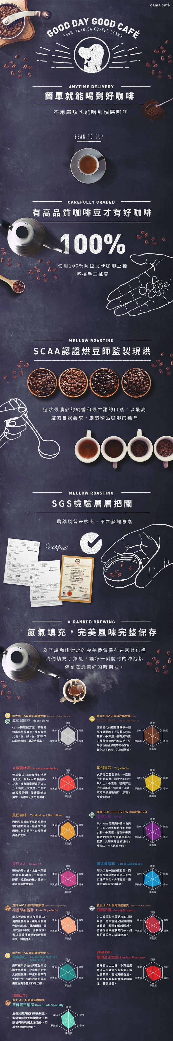 cama cafe 耶加雪菲咖啡豆(250g/1包)