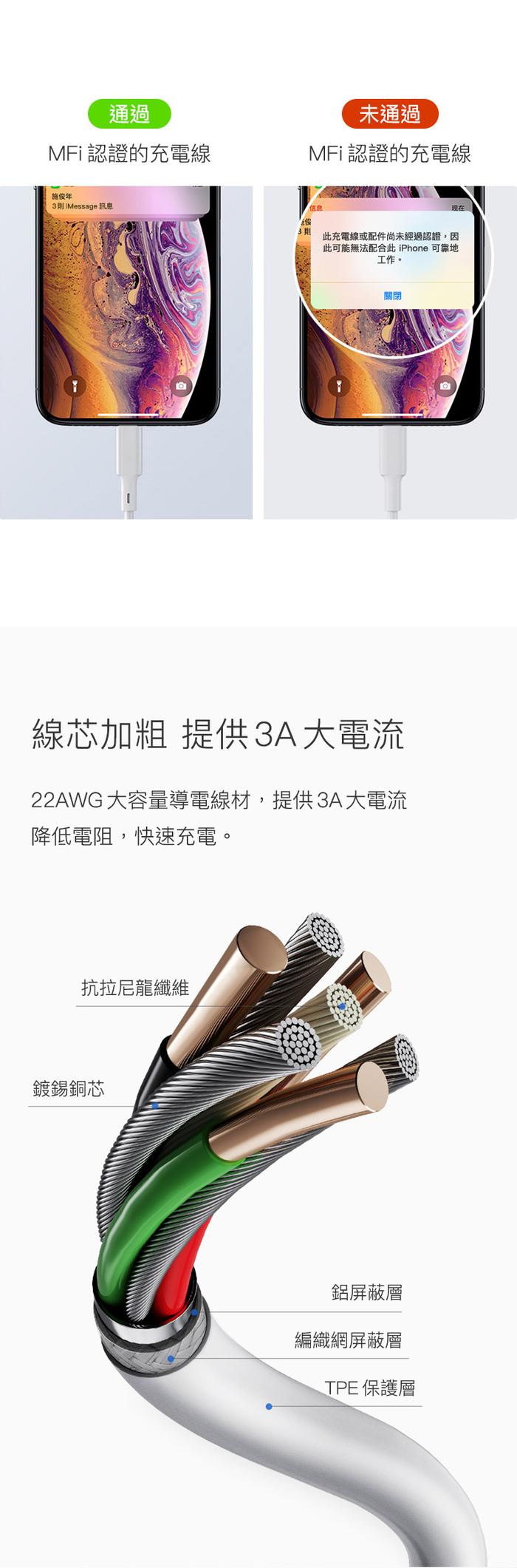 25cm-pd-快充充電線