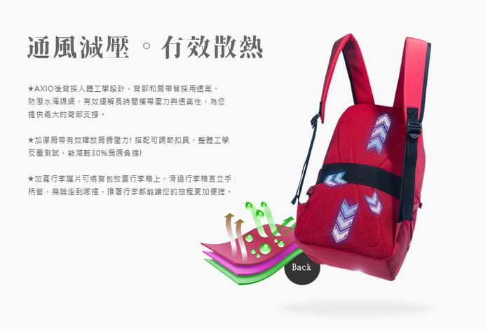 (複製)AXIO Camo 35L Duffle bag 迷彩系列多功能旅行/運動包 ( ACD-2215 )