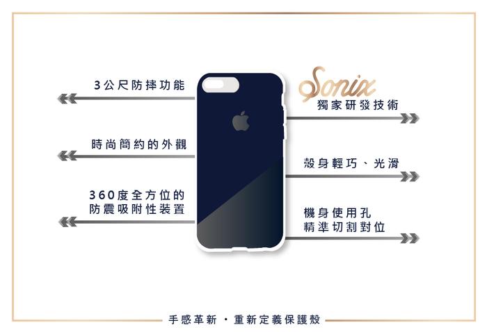 (複製)美國 BONDIR iPhone 7 / 8 Plus Clear 透清新軍規防摔手機保護殼