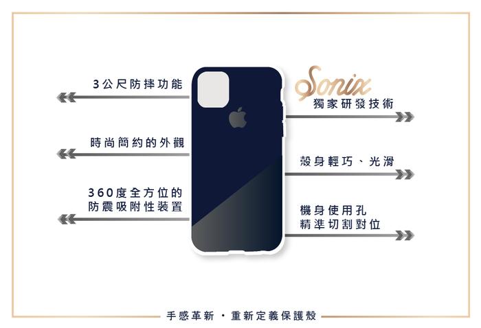 (複製)美國 BONDIR iPhone XS Max Black Stripe 黑磨坊軍規防摔手機保護殼