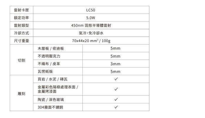 Cubiio Cubiio2 輕薄型雷射切割機 Cubiio250 標準款(C20B)