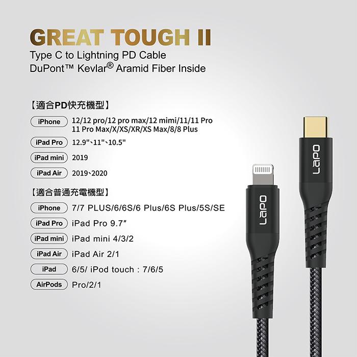 LaPO|極限系列 GaN氮化鎵65W快速充電器+USB-C to Lightning 防彈纖維傳輸線 1.2M