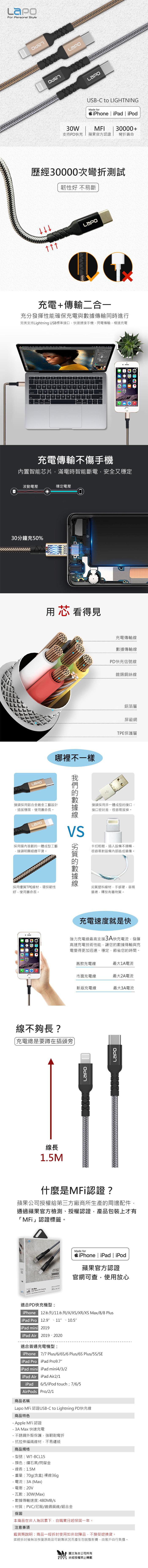 LaPO|極限系列 GaN氮化鎵65W快速充電器+Type-C to Lightning PD MFI充電傳輸線 1.5M