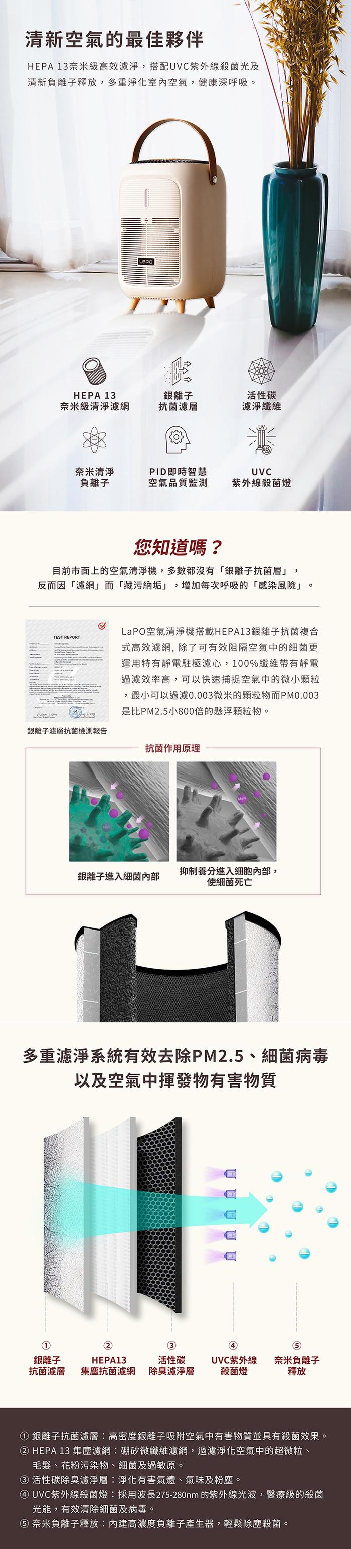 (複製)LaPO|多功能無線充電快充行動電源 WT-01AW