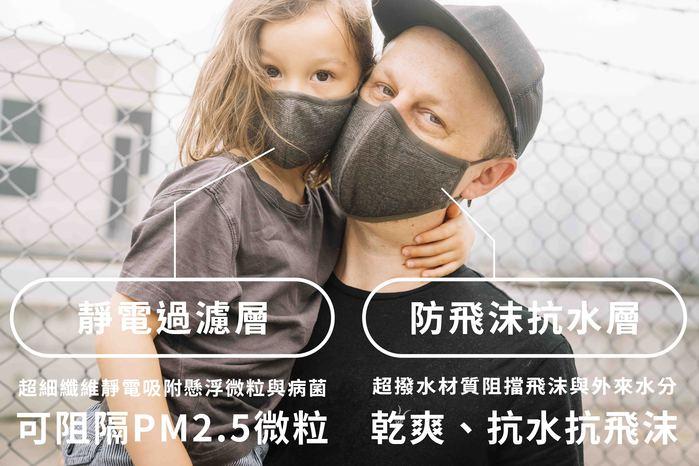 Pacsafe|銀離子抗菌口罩