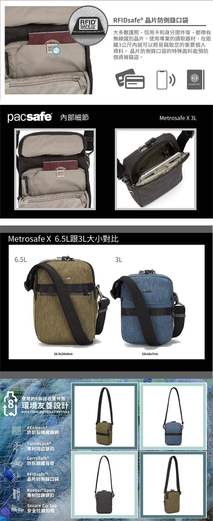 (複製)Pacsafe Metrosafe 都市防盜後背包 LS450(25L)灰色