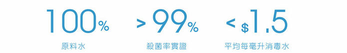 ELECLEAN share加購專利電極分享瓶40ml (需搭配智能底座使用)