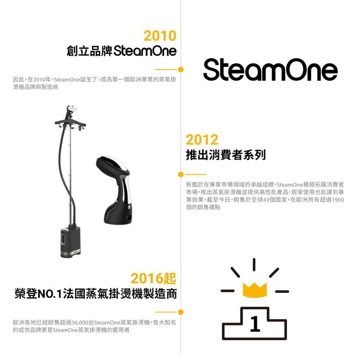 SteamOne|nomad+400 手持式掛燙機(霧面黑)