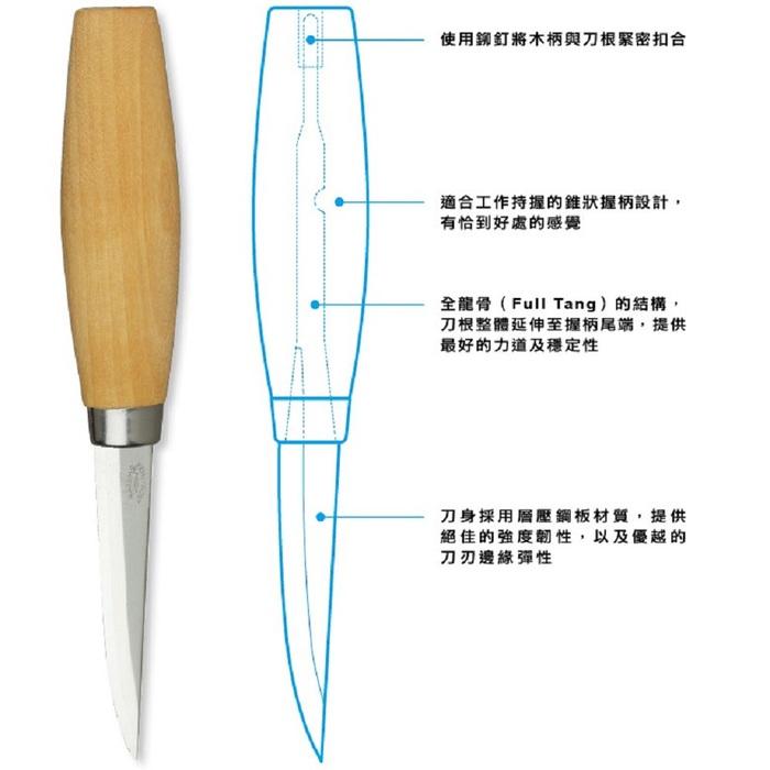 MORAKNIV|Wood Carving 105 層壓鋼經典木雕刀(原木色)