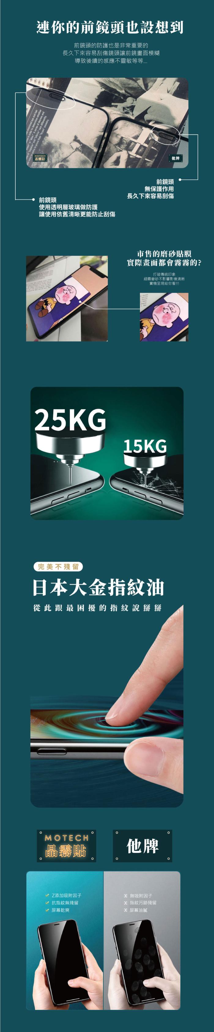 MOTECH|【獨家專利】 晶霧貼 超細高透 電競專用 ROG3 保護貼
