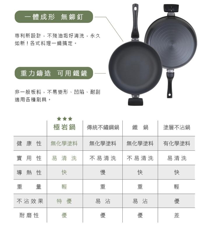 (複製)【集購】WOKY 沃廚|恰恰鍋 32CM 炒鍋組