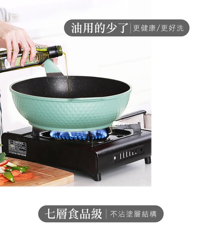 (複製)WOKY 沃廚|極岩炒鍋36CM(健康無塗層)