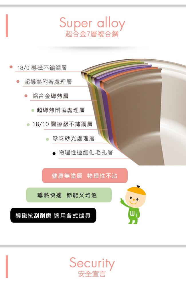 (複製)WOKY 沃廚 舒芙蕾大理石易潔不沾平鍋26cm+炒鍋32cm-櫻花粉