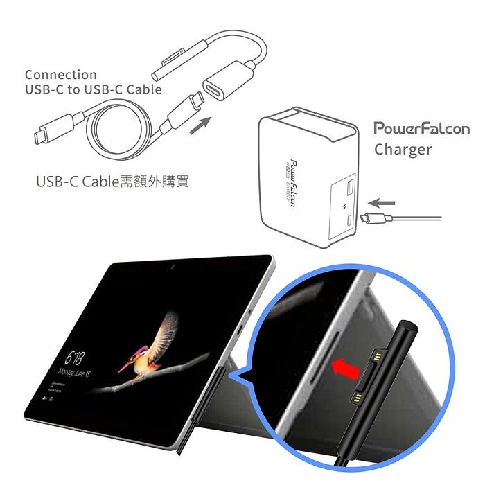 PowerFalcon|ChorusTank-65 PD雙口充電器贈surface線
