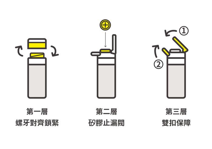 Suzzi 積木旅行分裝瓶 藍M 三件旅行組