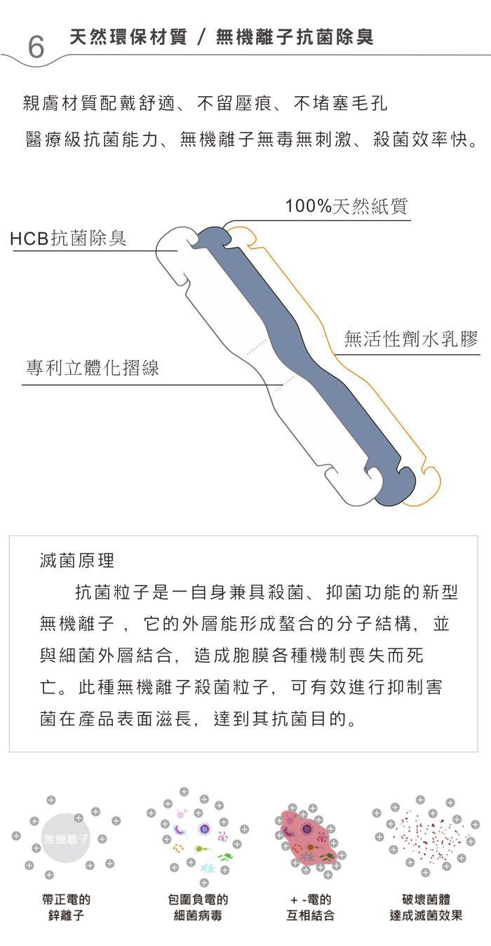 HILLI 喜利|Mask Bone透氣護耳隱形口罩架  (大人/小孩)